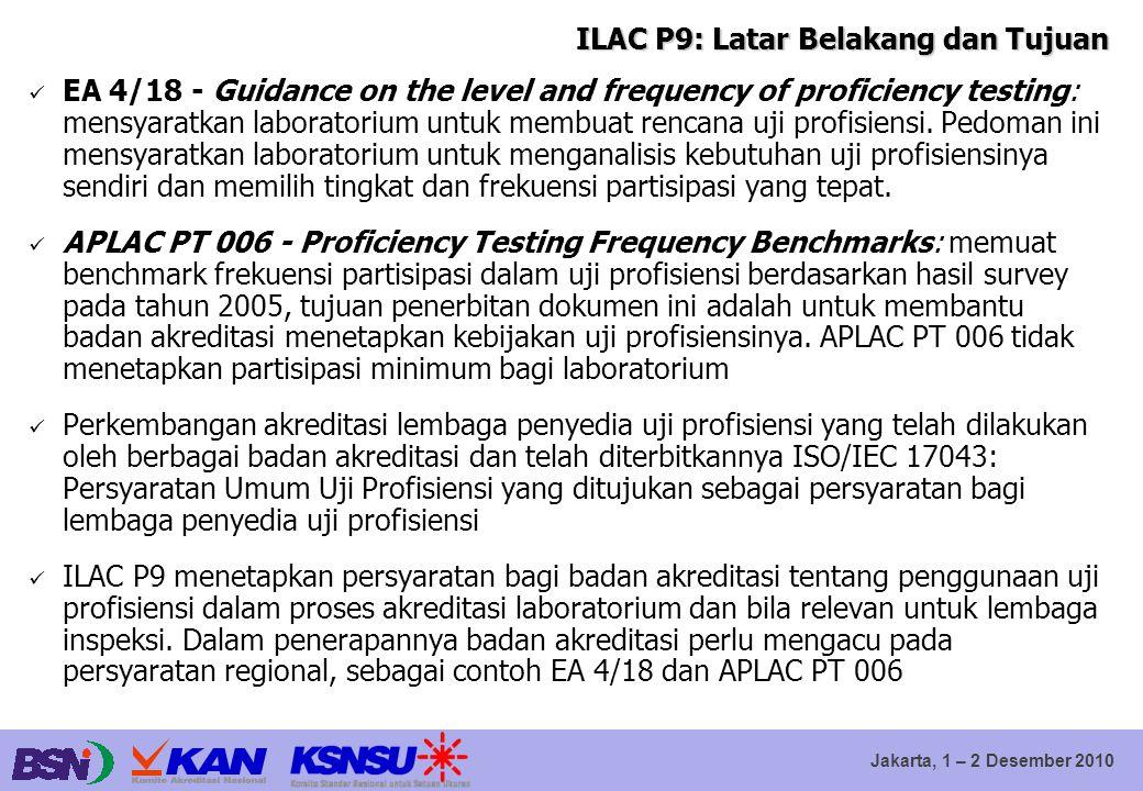 ILAC P9: Latar Belakang dan Tujuan
