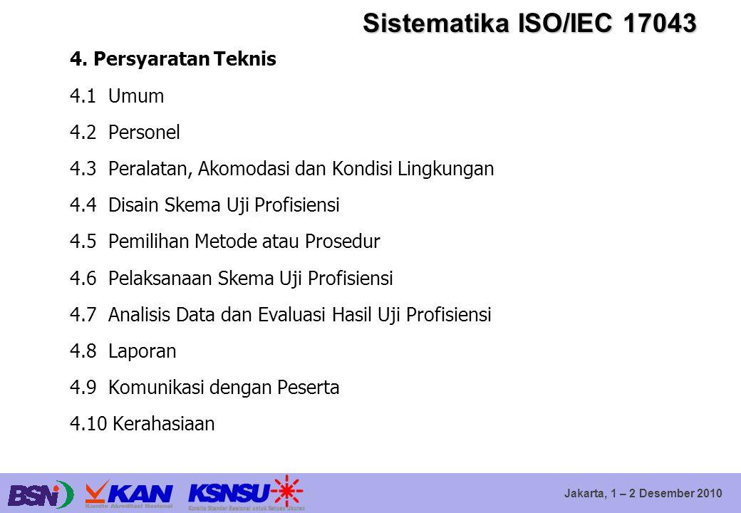 Sistematika ISO/IEC 17043 4. Persyaratan Teknis 4.1 Umum 4.2 Personel