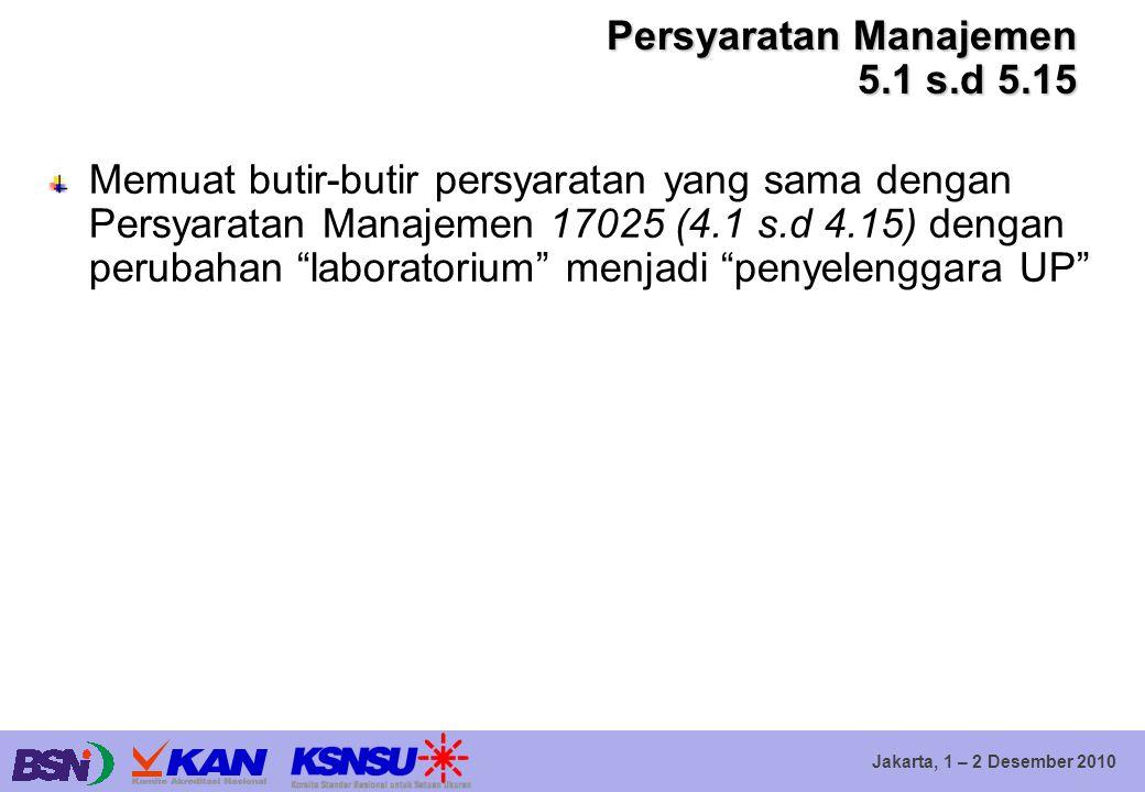 Persyaratan Manajemen 5.1 s.d 5.15