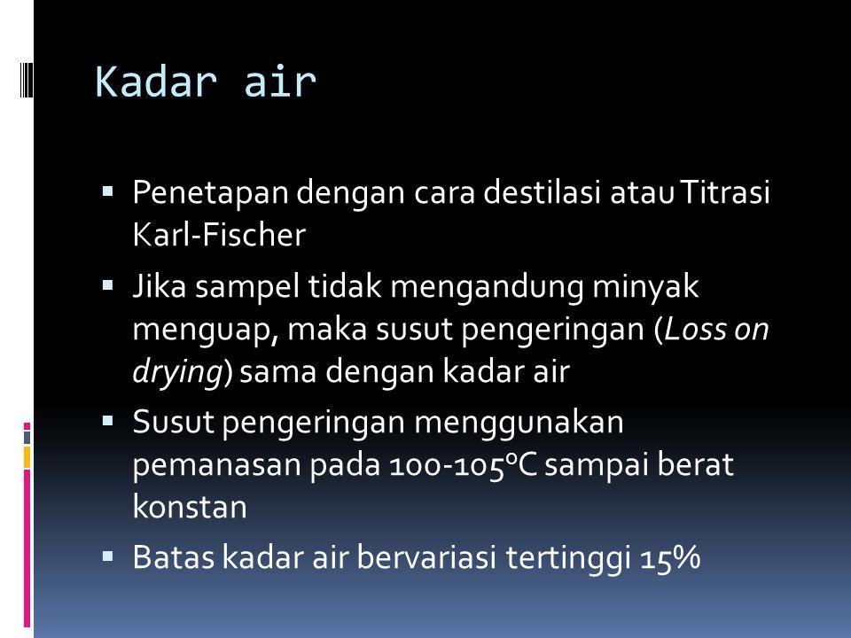 Kadar air Penetapan dengan cara destilasi atau Titrasi Karl-Fischer