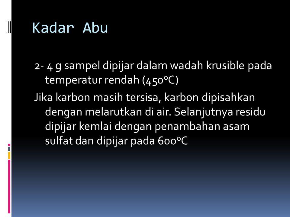 Kadar Abu
