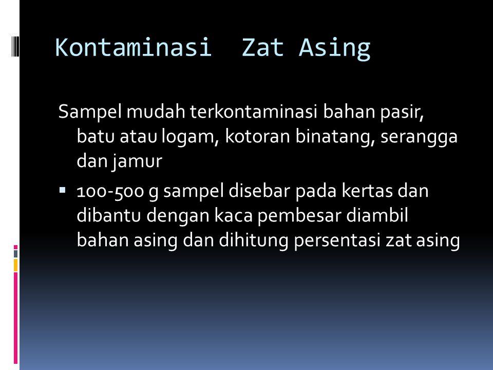 Kontaminasi Zat Asing Sampel mudah terkontaminasi bahan pasir, batu atau logam, kotoran binatang, serangga dan jamur.