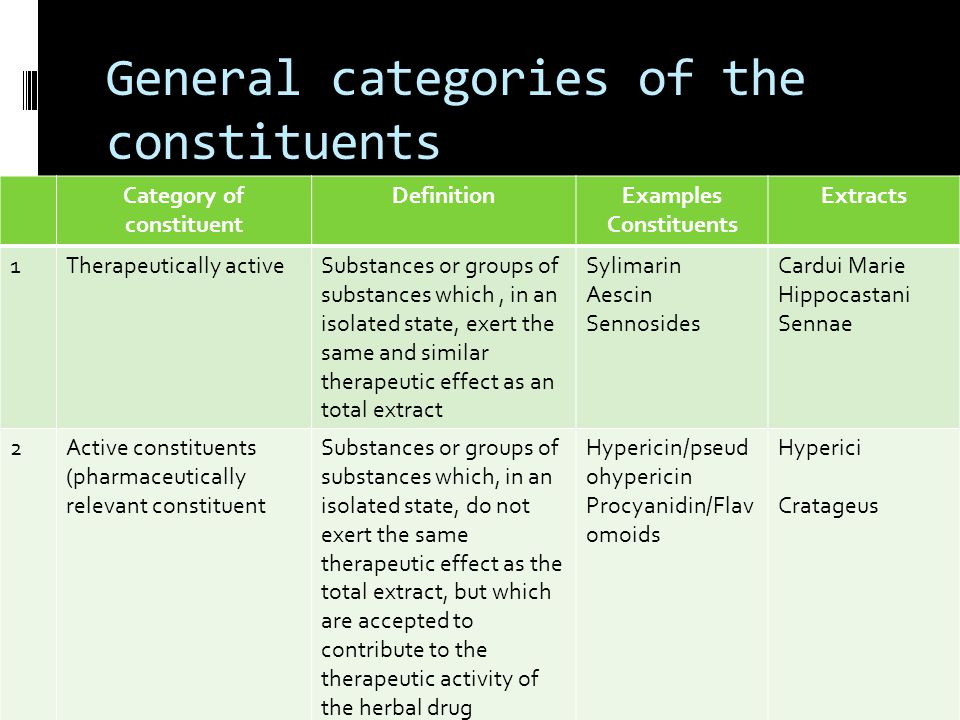 General categories of the constituents