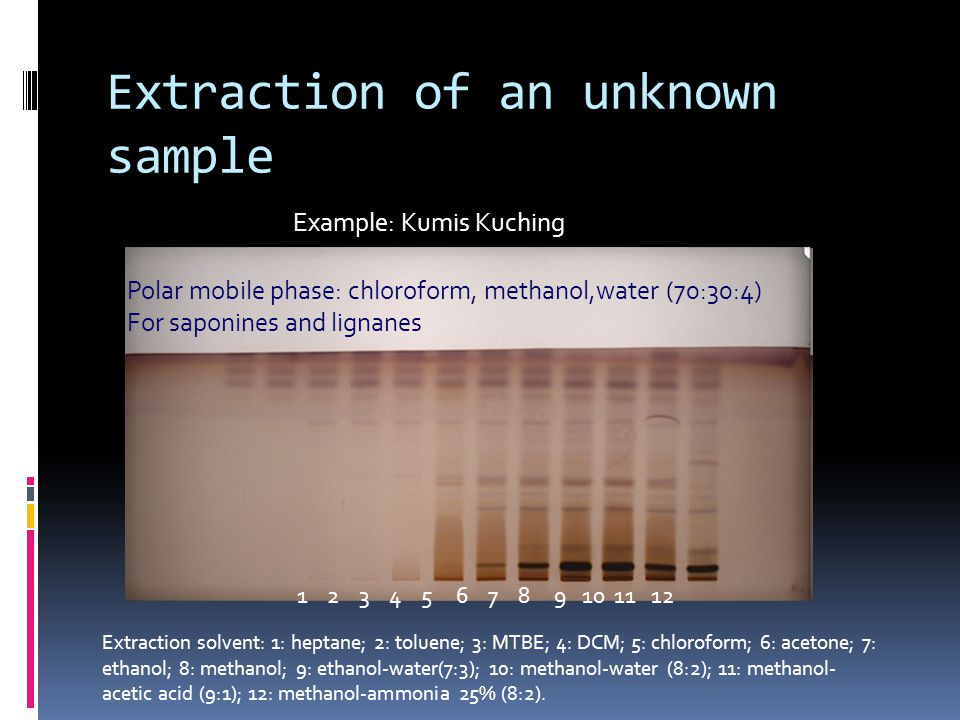 Extraction of an unknown sample