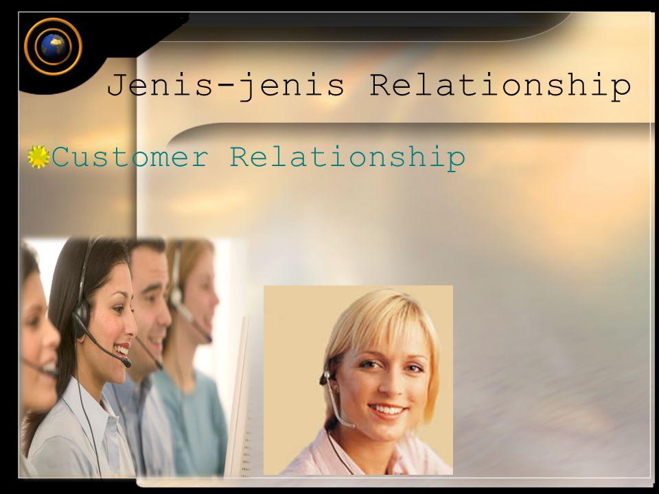 Jenis-jenis Relationship