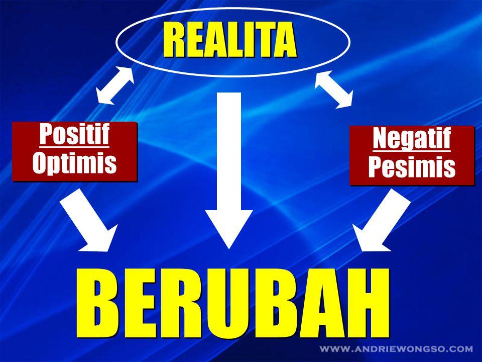 REALITA Positif Optimis Negatif Pesimis BERUBAH