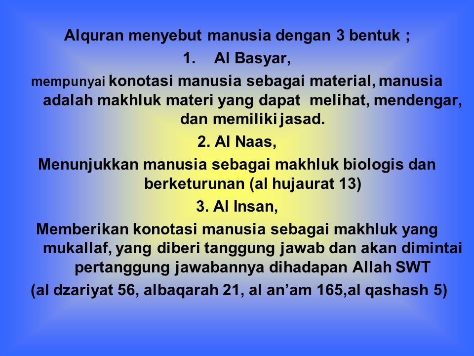 Alquran menyebut manusia dengan 3 bentuk ; Al Basyar,