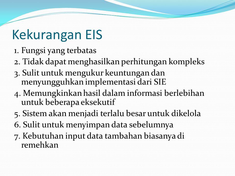 Kekurangan EIS 1. Fungsi yang terbatas