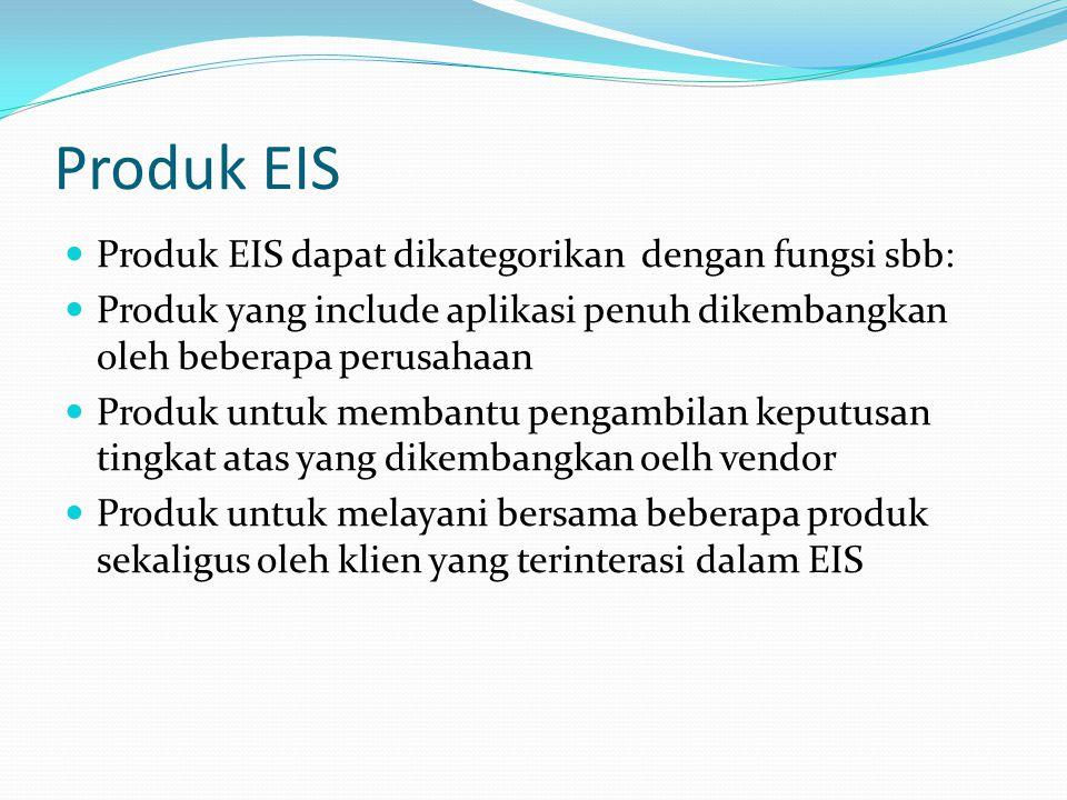 Produk EIS Produk EIS dapat dikategorikan dengan fungsi sbb: