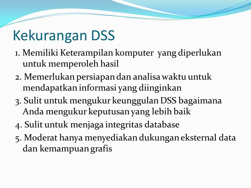 Kekurangan DSS