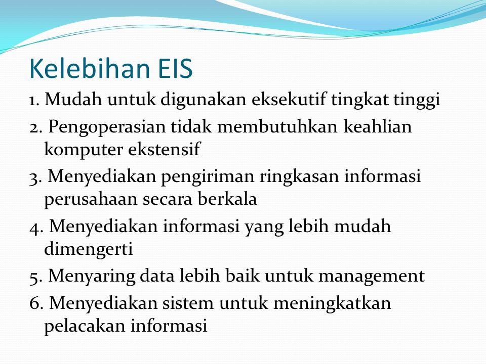Kelebihan EIS 1. Mudah untuk digunakan eksekutif tingkat tinggi