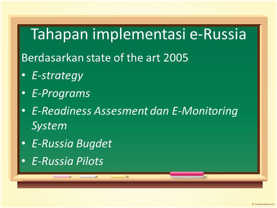 Tahapan implementasi e-Russia