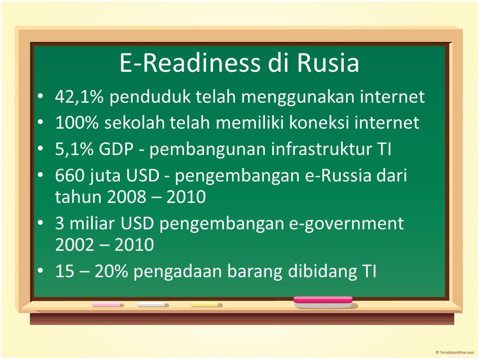 E-Readiness di Rusia 42,1% penduduk telah menggunakan internet
