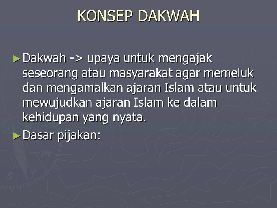 KONSEP DAKWAH