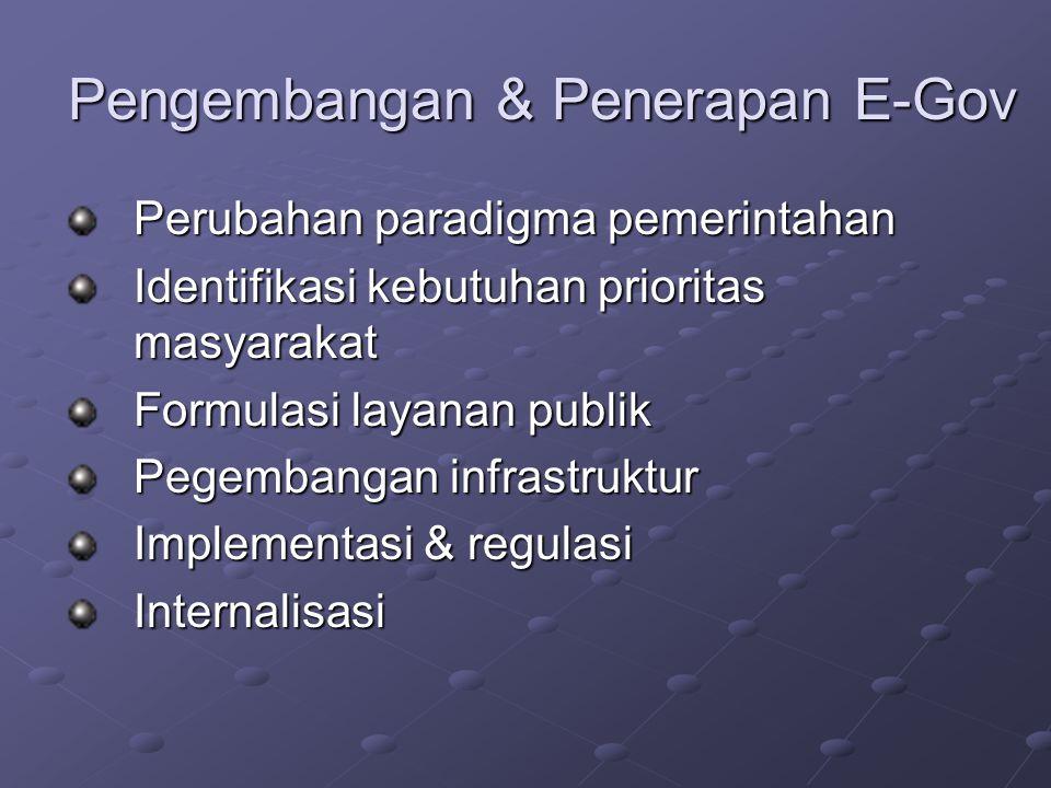 Pengembangan & Penerapan E-Gov