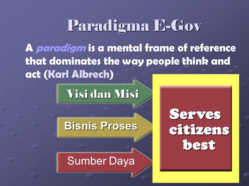 Paradigma E-Gov Serves citizens best