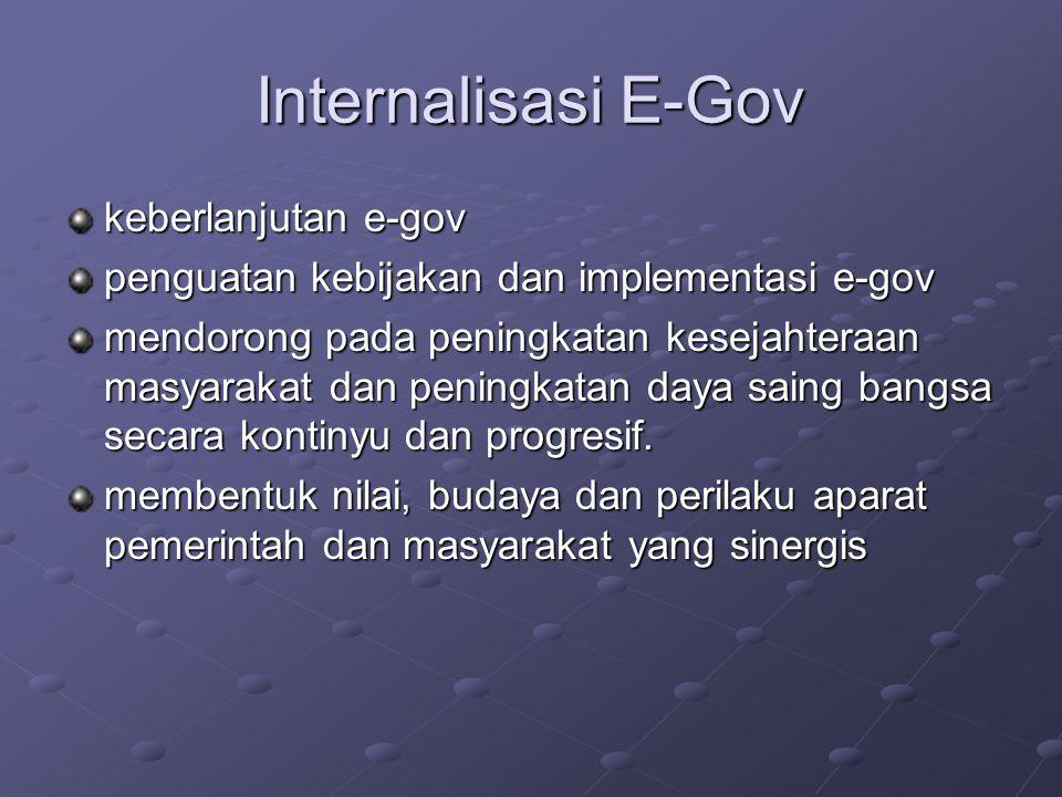 Internalisasi E-Gov keberlanjutan e-gov