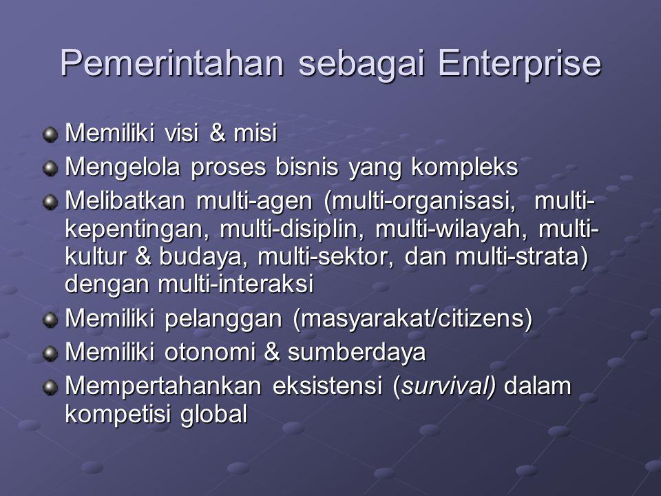 Pemerintahan sebagai Enterprise