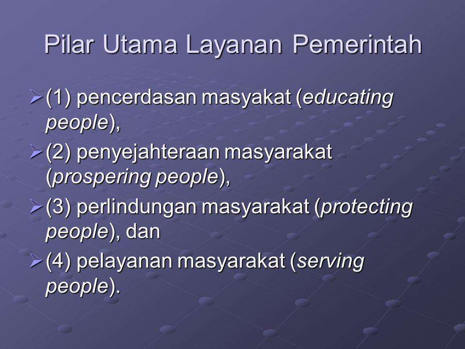 Pilar Utama Layanan Pemerintah