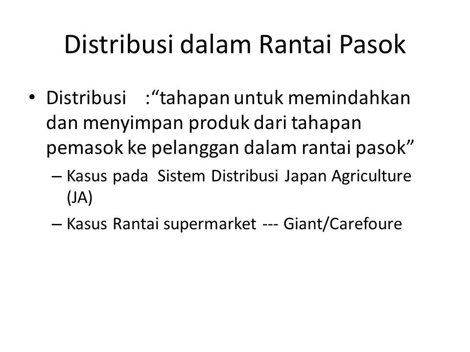 Distribusi dalam Rantai Pasok