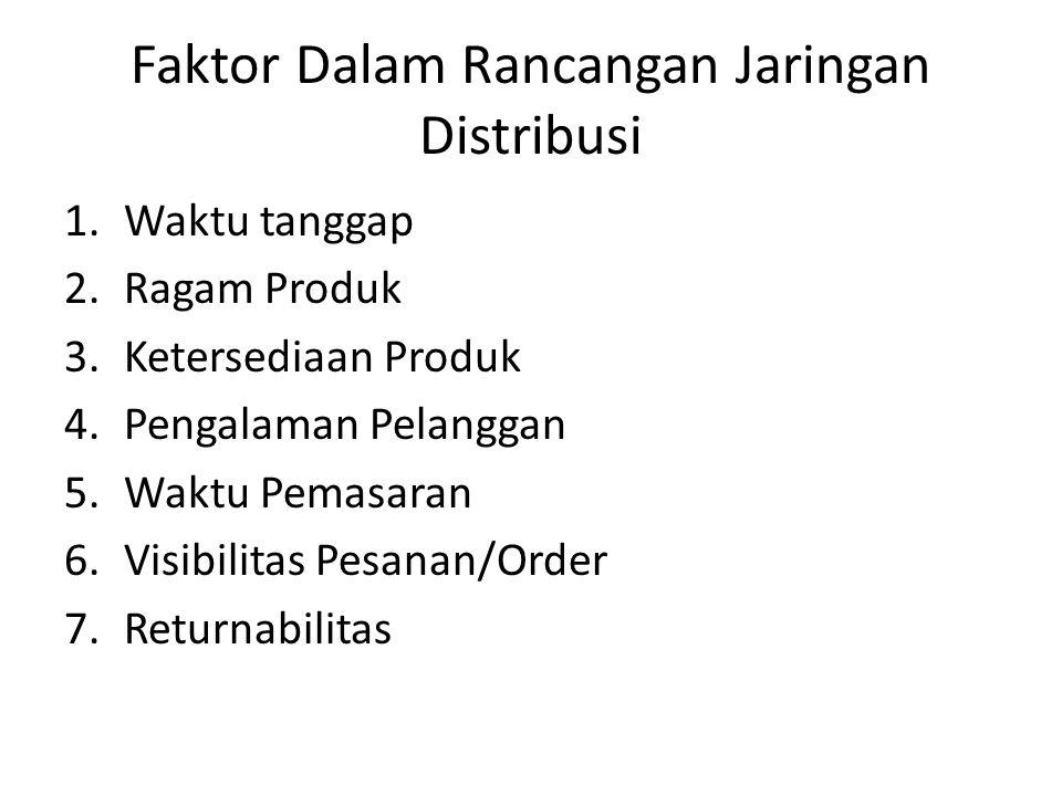 Faktor Dalam Rancangan Jaringan Distribusi