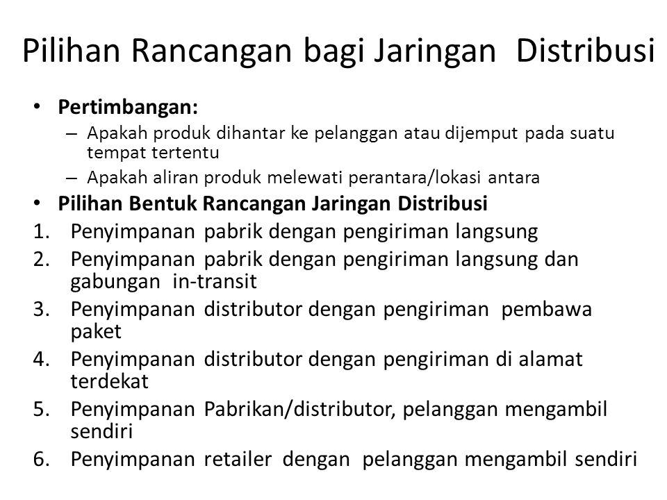 Pilihan Rancangan bagi Jaringan Distribusi
