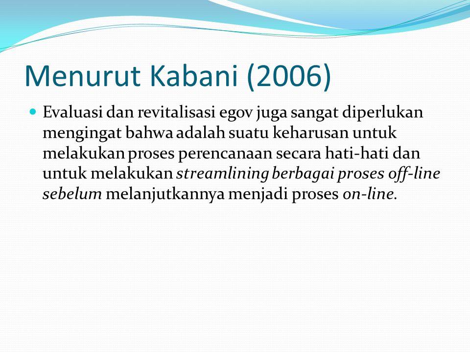 Menurut Kabani (2006)