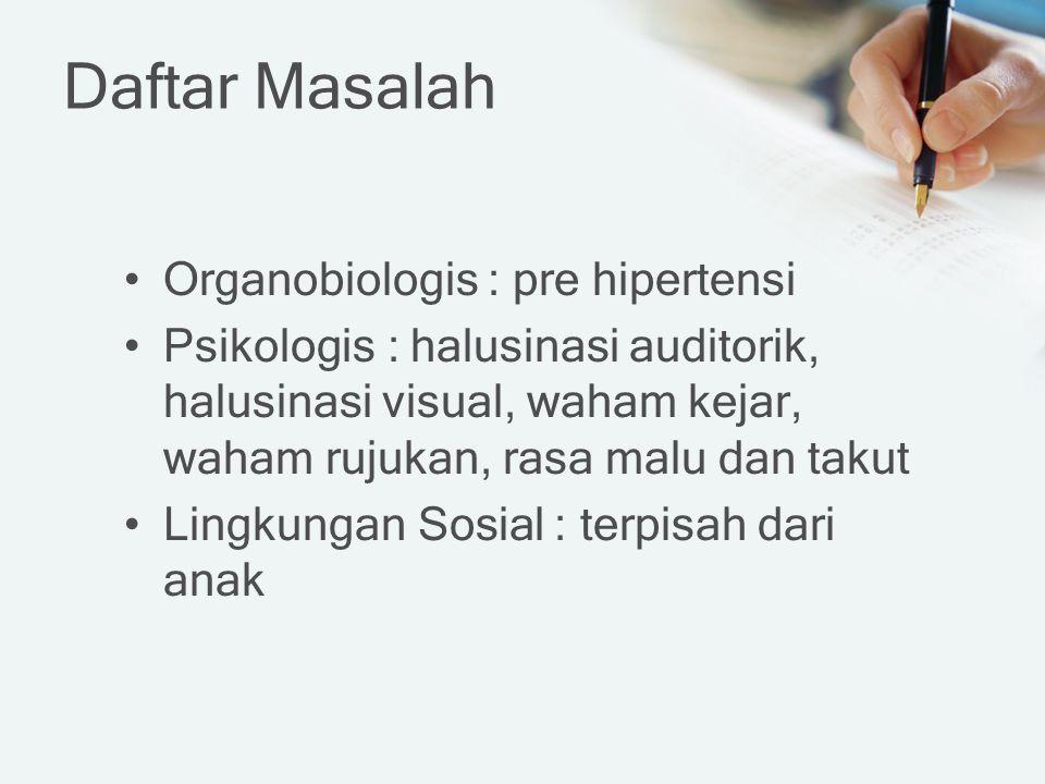 Daftar Masalah Organobiologis : pre hipertensi