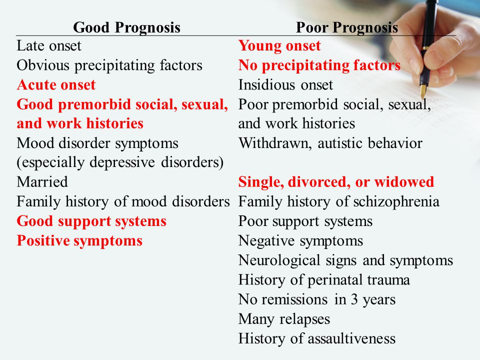 Good Prognosis Poor Prognosis. Late onset. Young onset. Obvious precipitating factors. No precipitating factors.