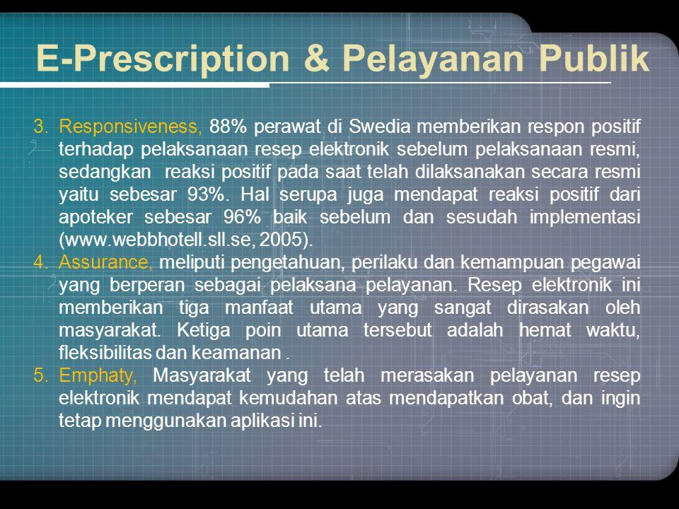 E-Prescription & Pelayanan Publik