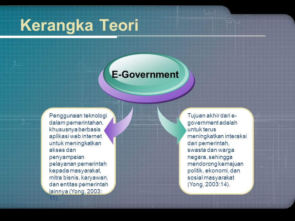 Kerangka Teori E-Government Text