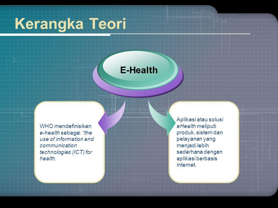 Kerangka Teori E-Health Text Text Text