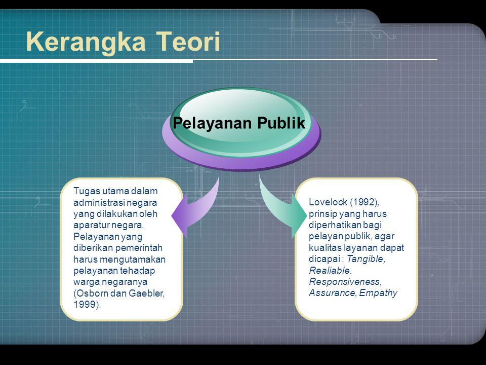 Kerangka Teori Pelayanan Publik Text
