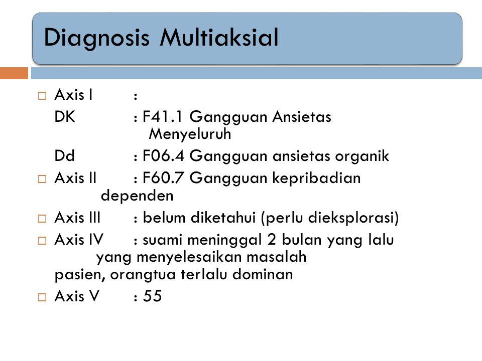 DK : F41.1 Gangguan Ansietas Menyeluruh