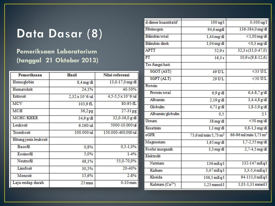 Data Dasar (8) Pemeriksaan Laboratorium (tanggal 21 Oktober 2013)