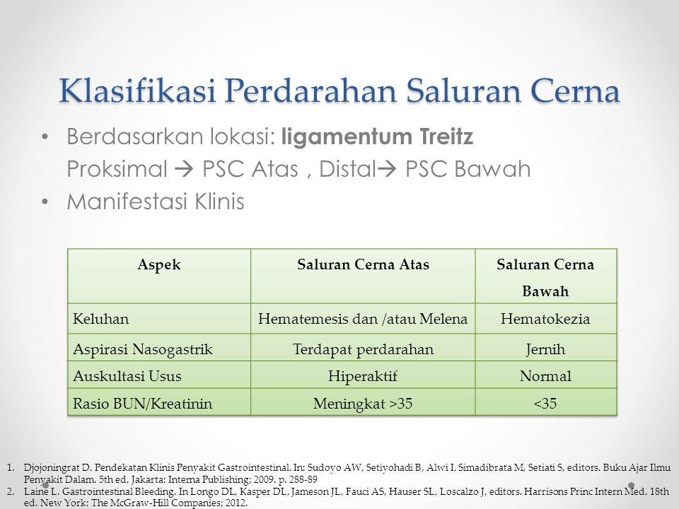 Klasifikasi Perdarahan Saluran Cerna
