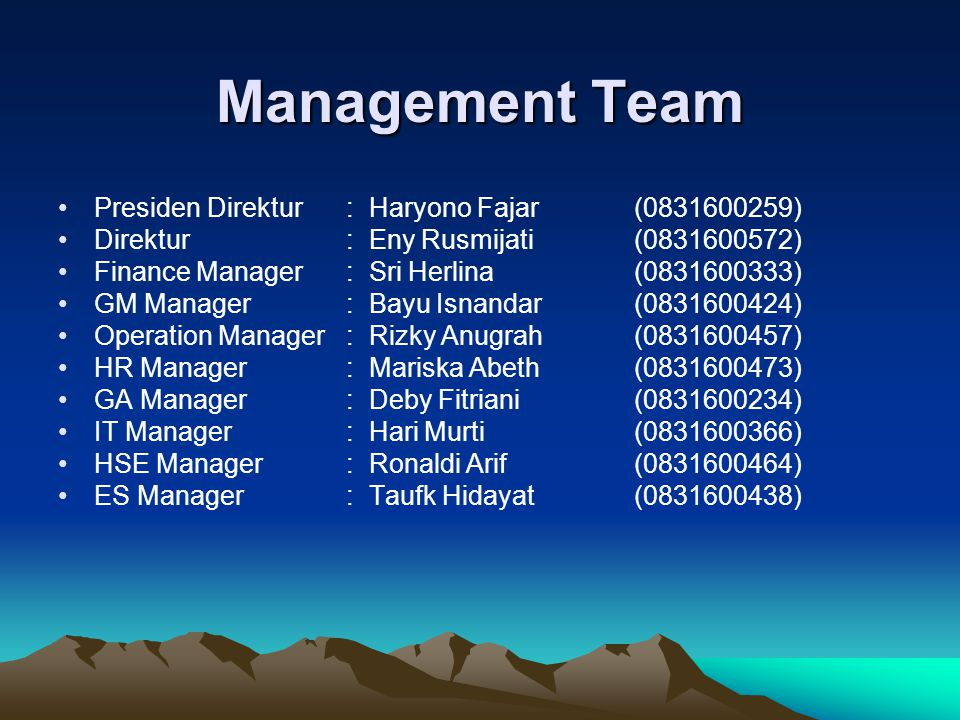 Management Team Presiden Direktur : Haryono Fajar (0831600259)