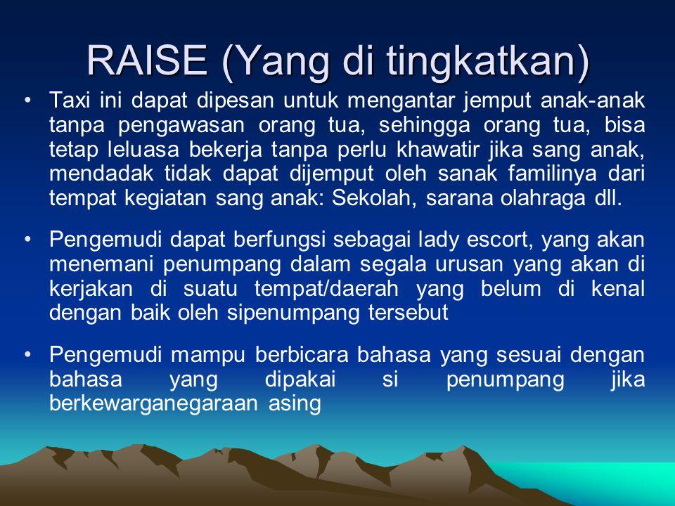 RAISE (Yang di tingkatkan)