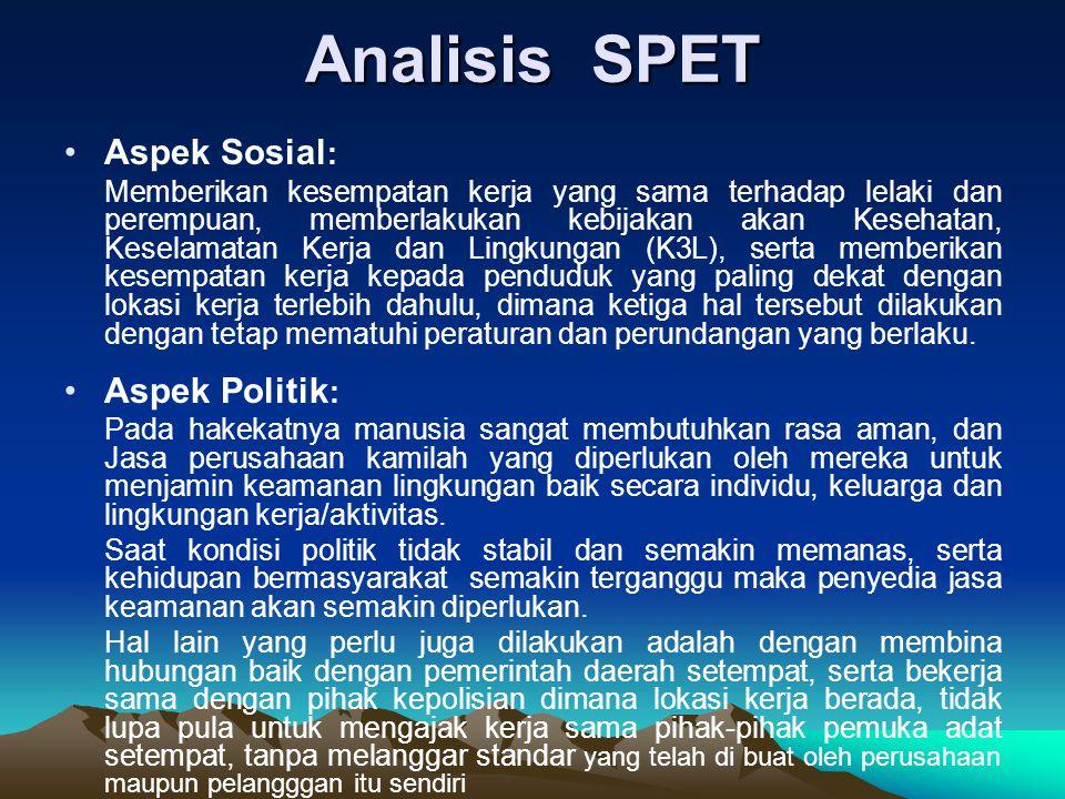 Analisis SPET Aspek Sosial: Aspek Politik: