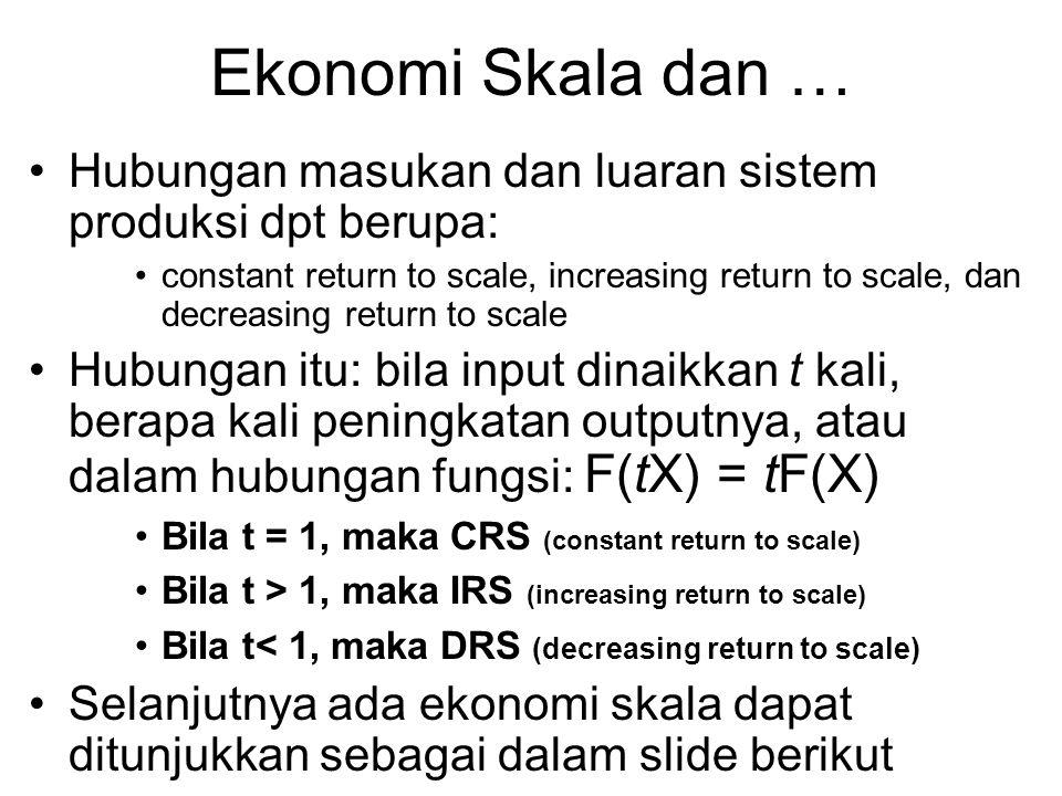 Ekonomi Skala dan … Hubungan masukan dan luaran sistem produksi dpt berupa:
