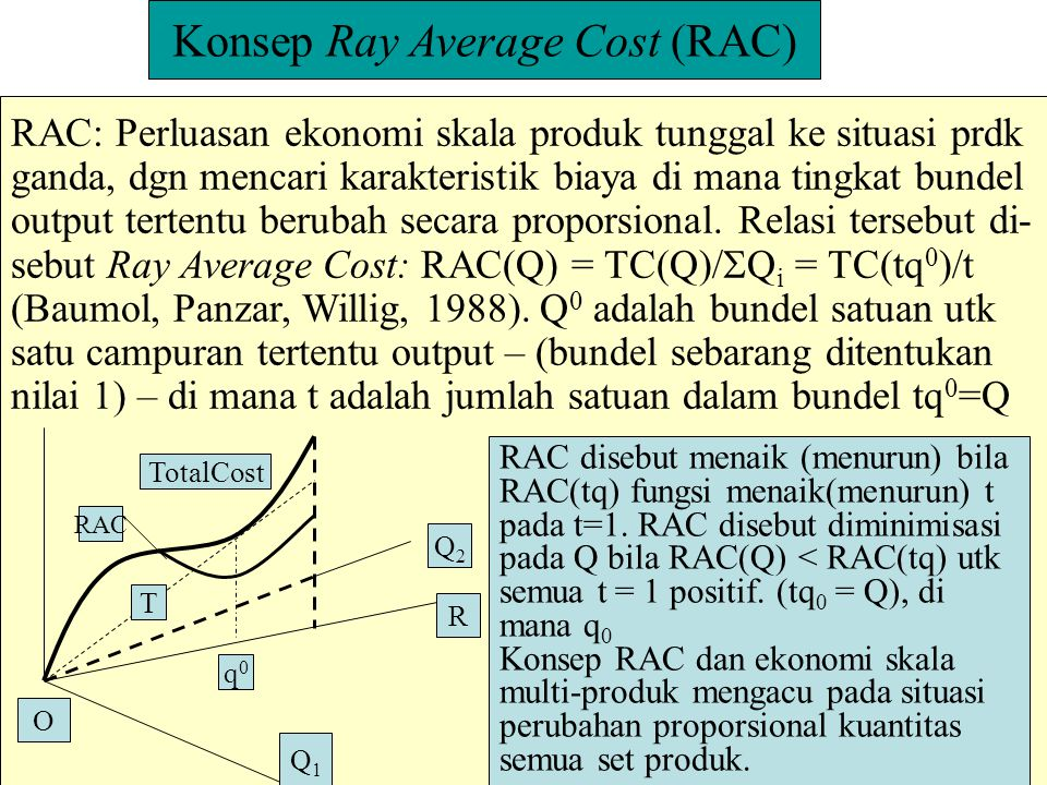 Konsep Ray Average Cost (RAC)