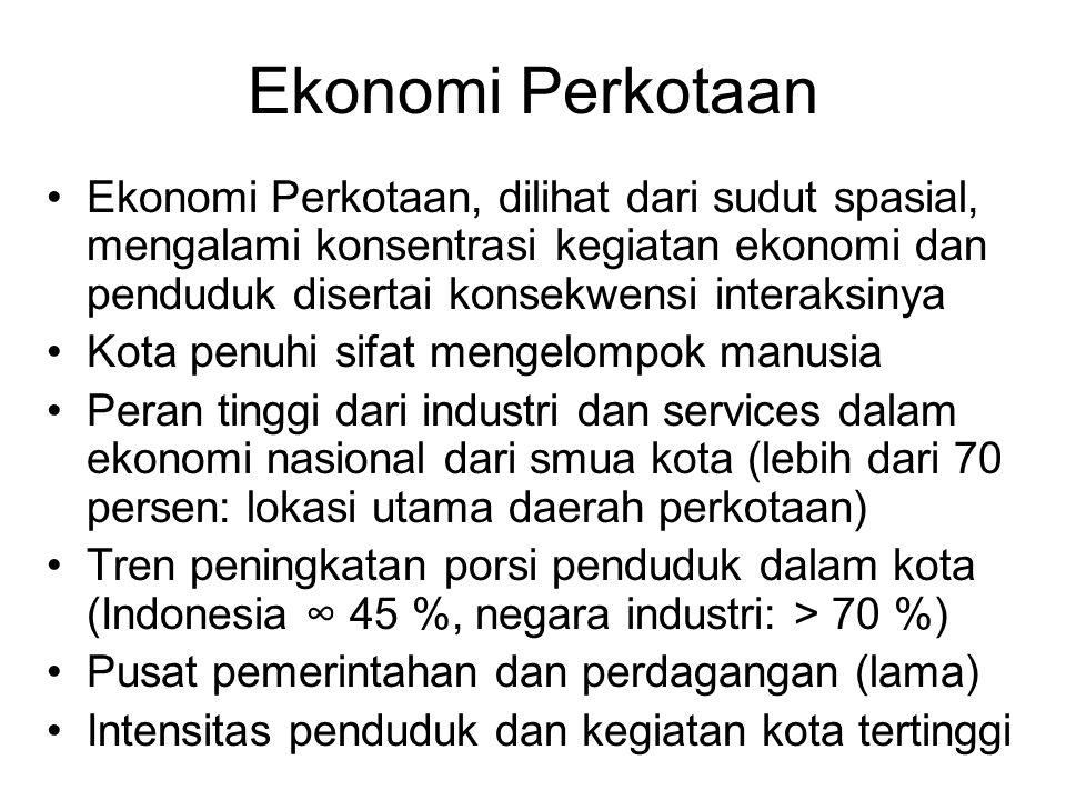 Ekonomi Perkotaan