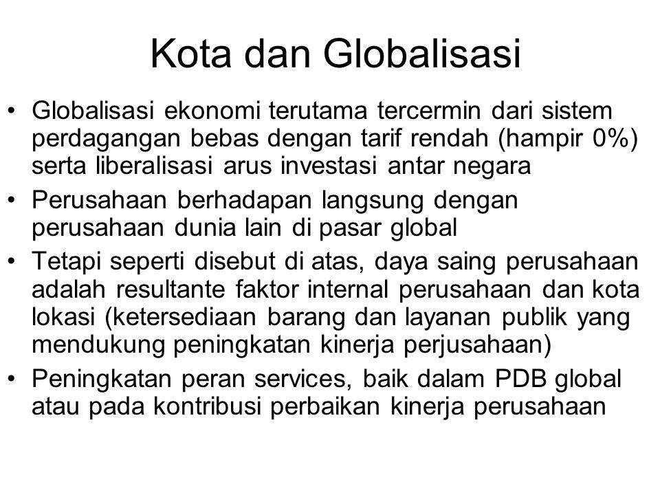 Kota dan Globalisasi