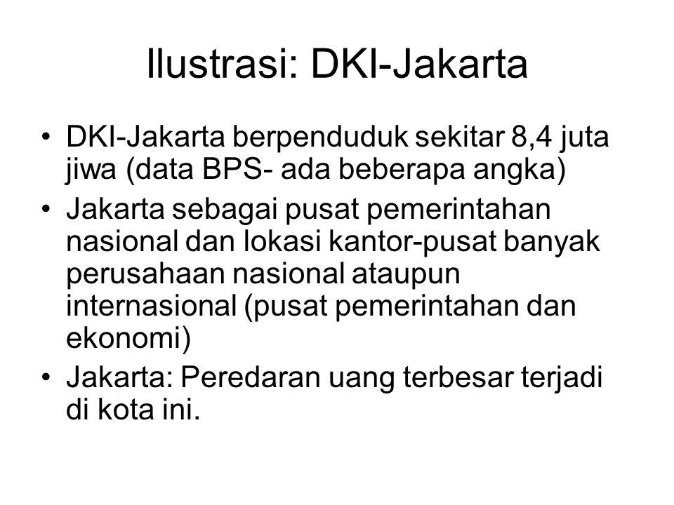 Ilustrasi: DKI-Jakarta
