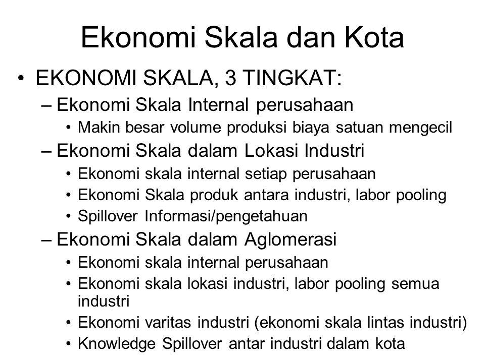 Ekonomi Skala dan Kota EKONOMI SKALA, 3 TINGKAT: