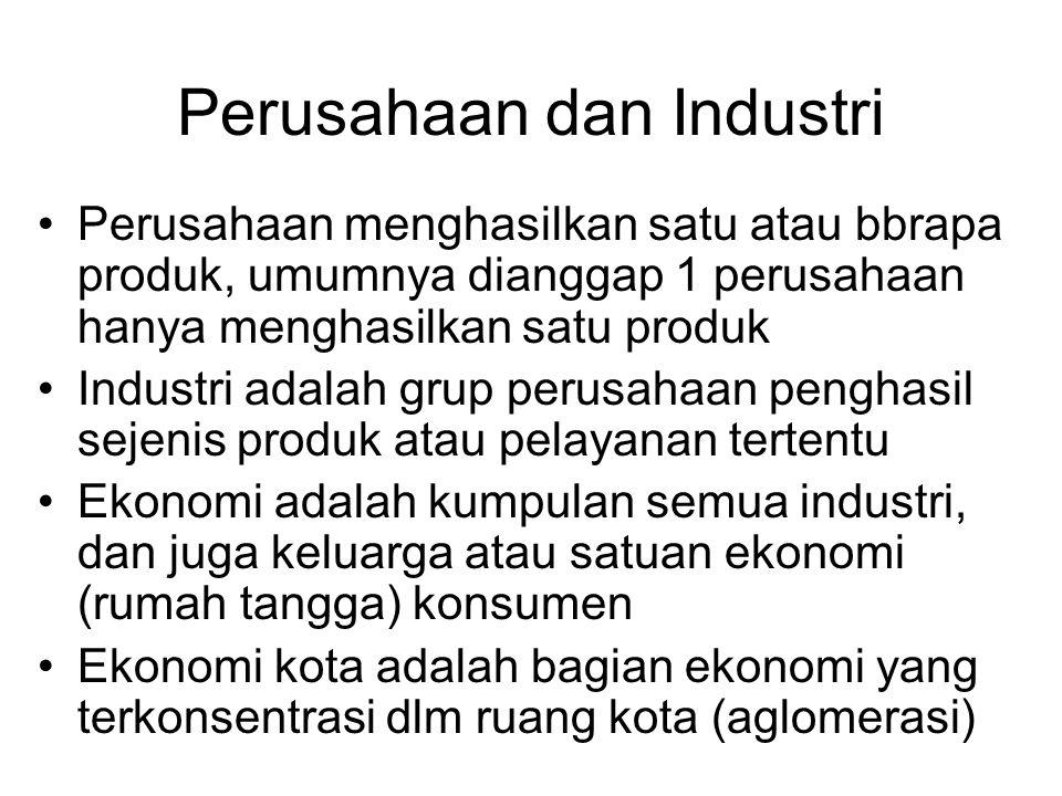 Perusahaan dan Industri