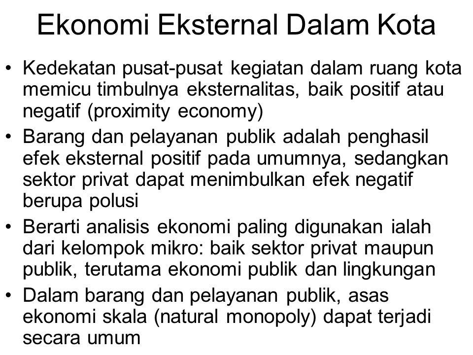 Ekonomi Eksternal Dalam Kota