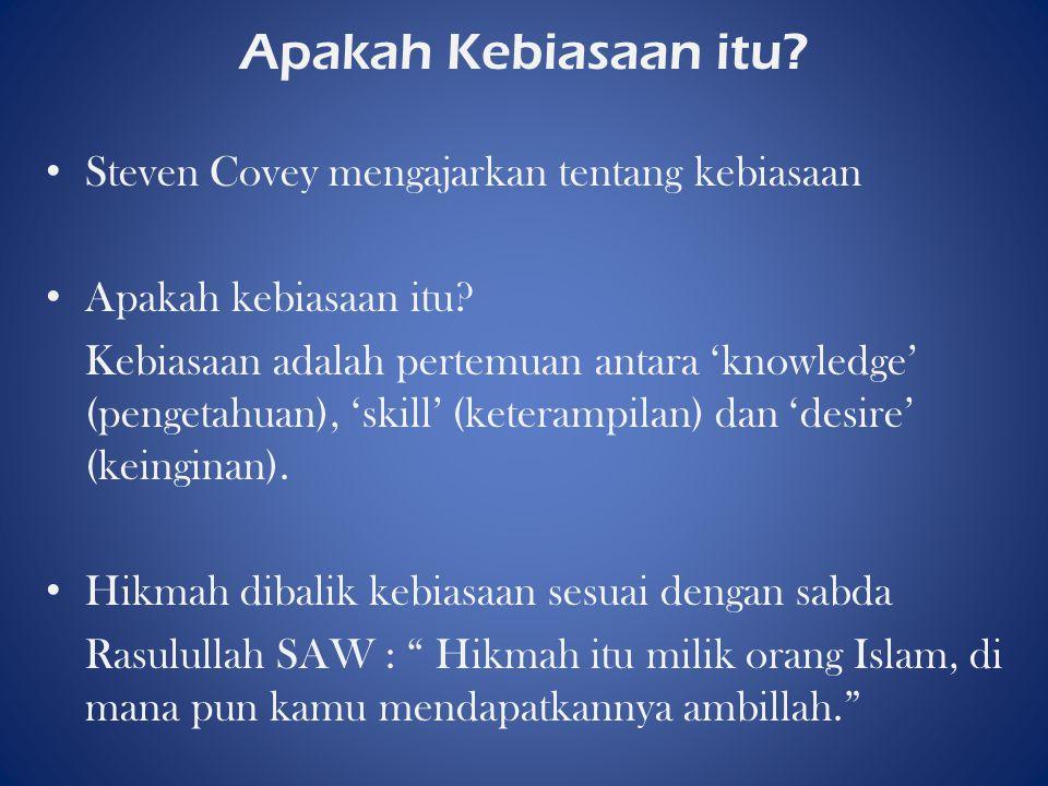 Apakah Kebiasaan itu Steven Covey mengajarkan tentang kebiasaan