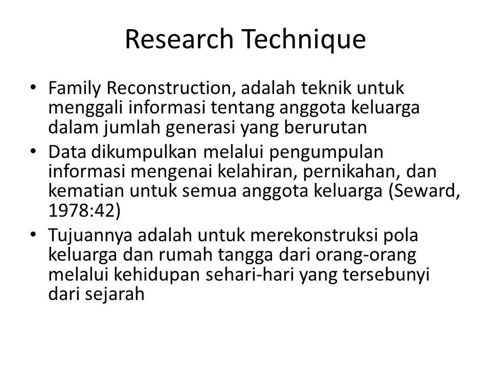 Research Technique Family Reconstruction, adalah teknik untuk menggali informasi tentang anggota keluarga dalam jumlah generasi yang berurutan.