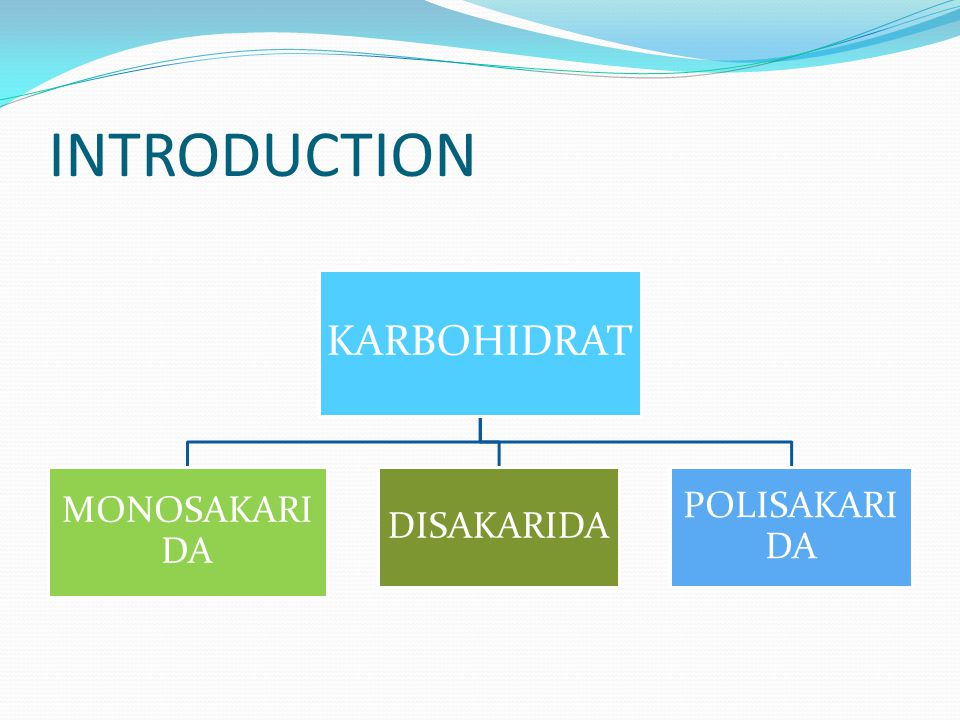 INTRODUCTION KARBOHIDRAT MONOSAKARIDA DISAKARIDA POLISAKARIDA